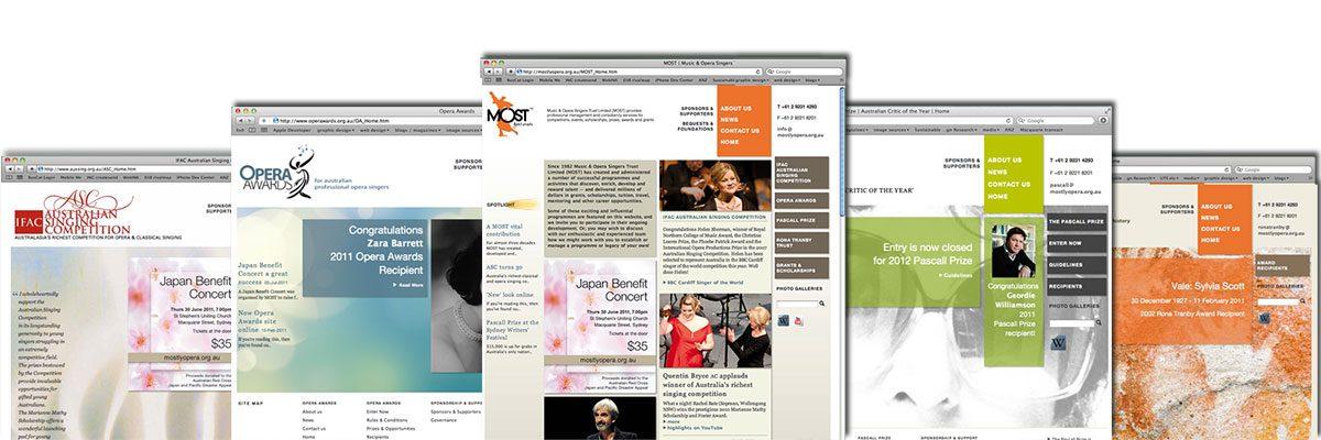 MOST online portal